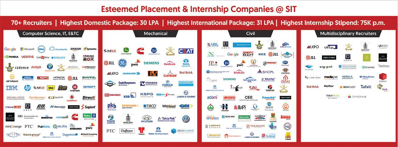 SIT Pune Semester Abroad Program