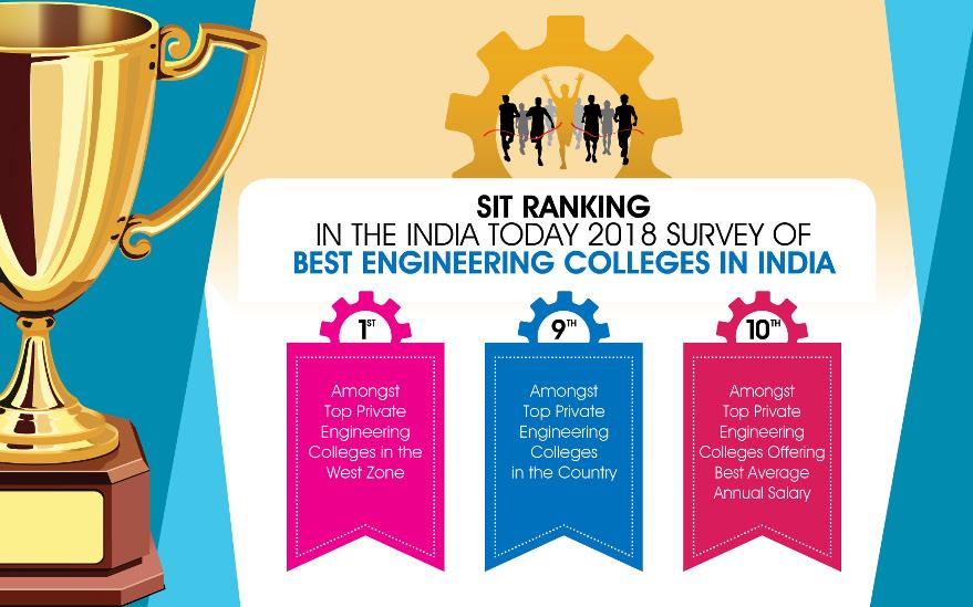 Best engineering college in pune maharashtra ranking
