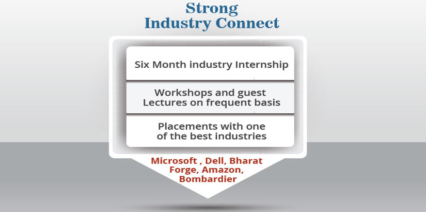 SIT Pune with Industry Connect